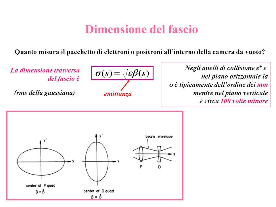 Dimensione del fascio Quanto misura il pacchetto di elettroni o positroni all'interno della camera da vuoto