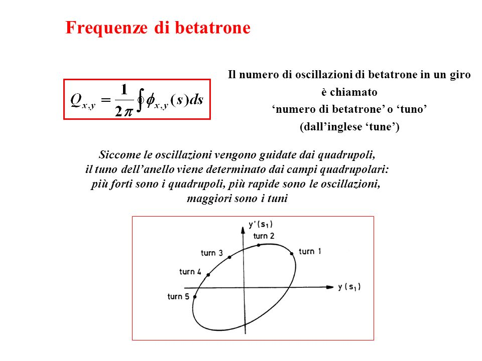 Frequenze di betatrone