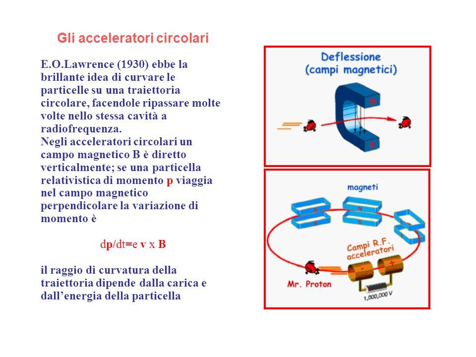 Gli acceleratori circolari