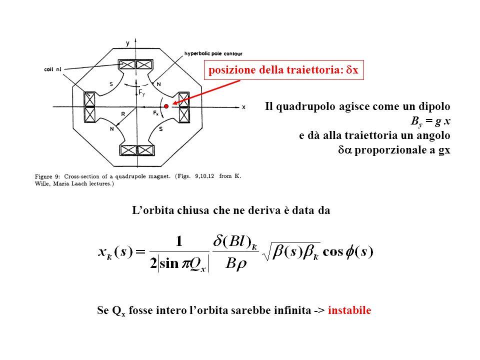 posizione della traiettoria: dx