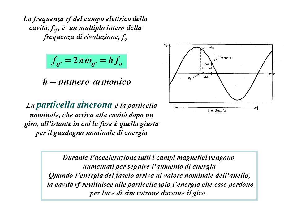 Durante l'accelerazione tutti i campi magnetici vengono