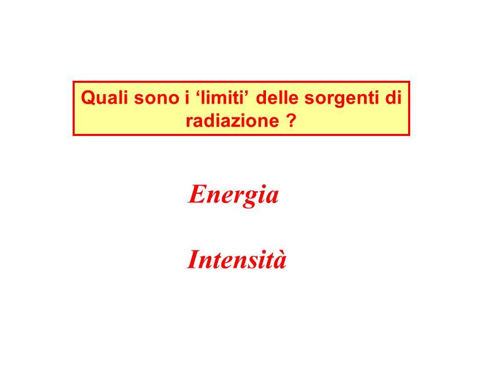 Quali sono i 'limiti' delle sorgenti di radiazione