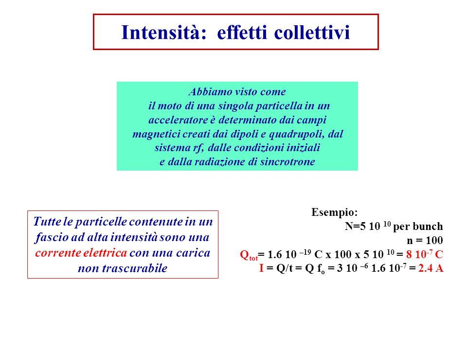 Intensità: effetti collettivi