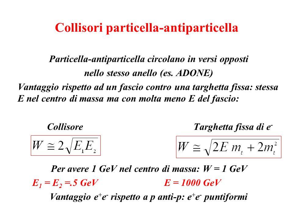 Collisori particella-antiparticella