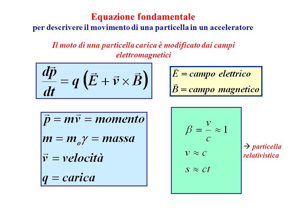 Equazione fondamentale per descrivere il movimento di una particella in un acceleratore