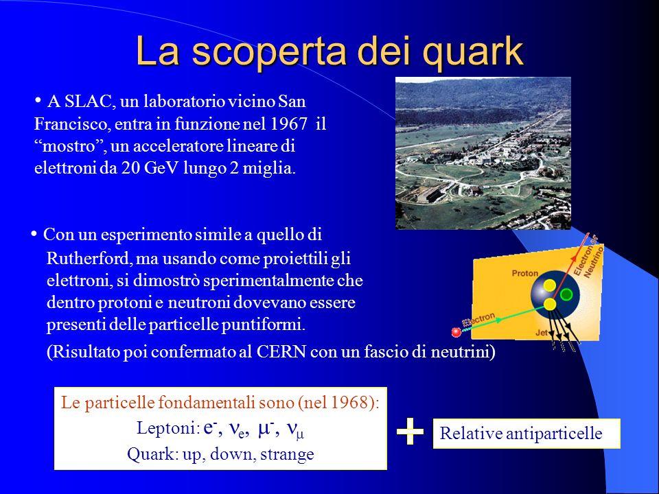 La scoperta dei quark