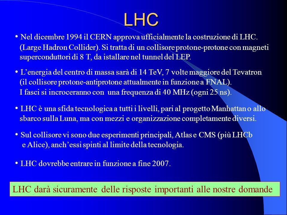 LHC Nel dicembre 1994 il CERN approva ufficialmente la costruzione di LHC.