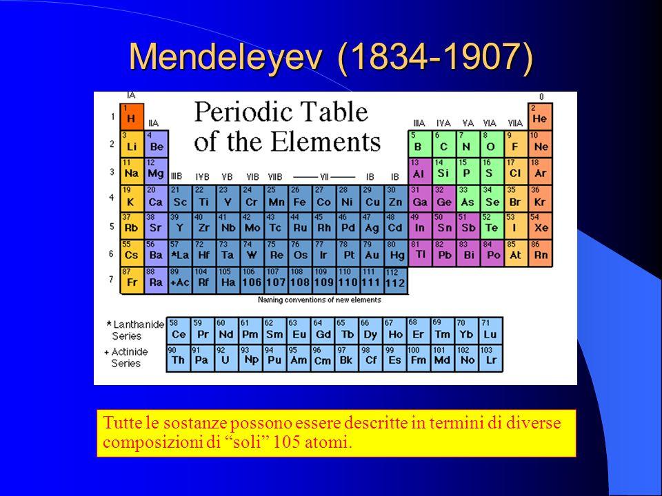 Mendeleyev (1834-1907) Tutte le sostanze possono essere descritte in termini di diverse composizioni di soli 105 atomi.