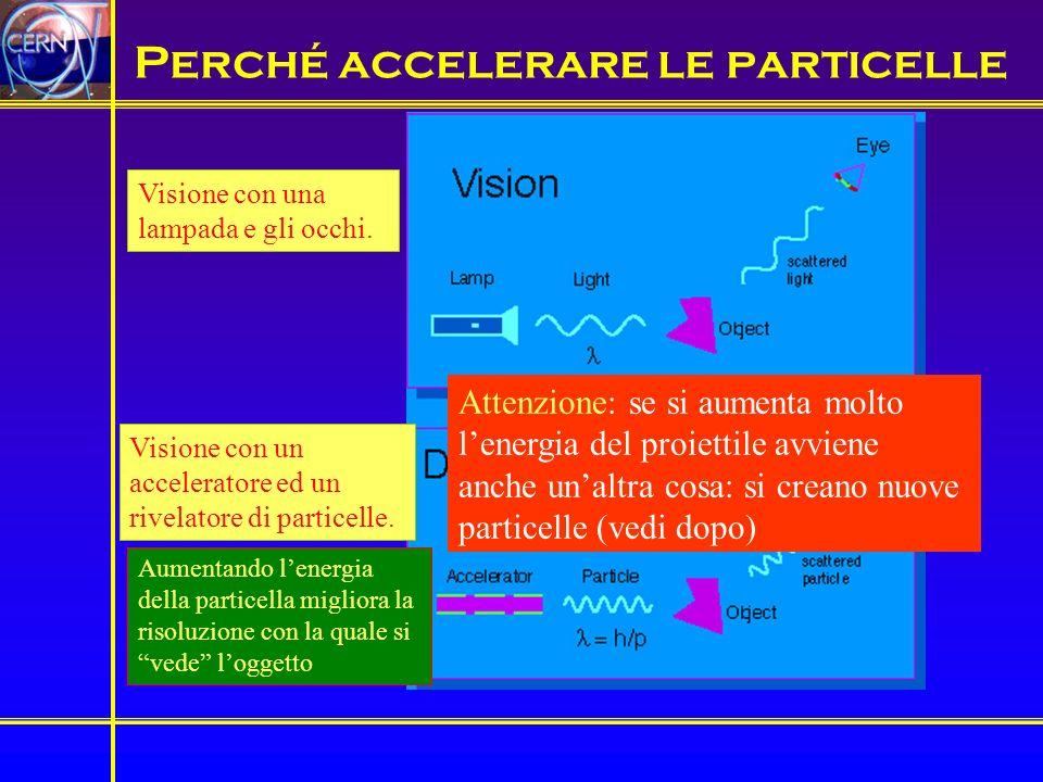 Perché accelerare le particelle