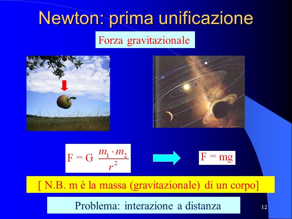 Newton: prima unificazione