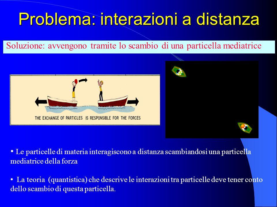 Problema: interazioni a distanza