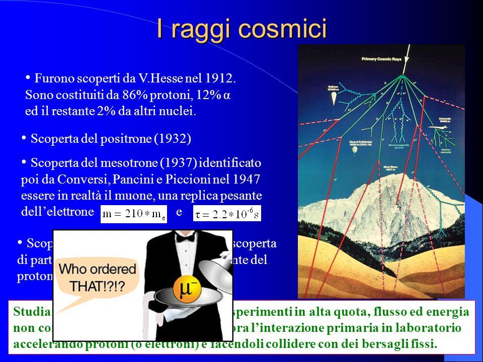I raggi cosmiciFurono scoperti da V.Hesse nel 1912. Sono costituiti da 86% protoni, 12% α ed il restante 2% da altri nuclei.
