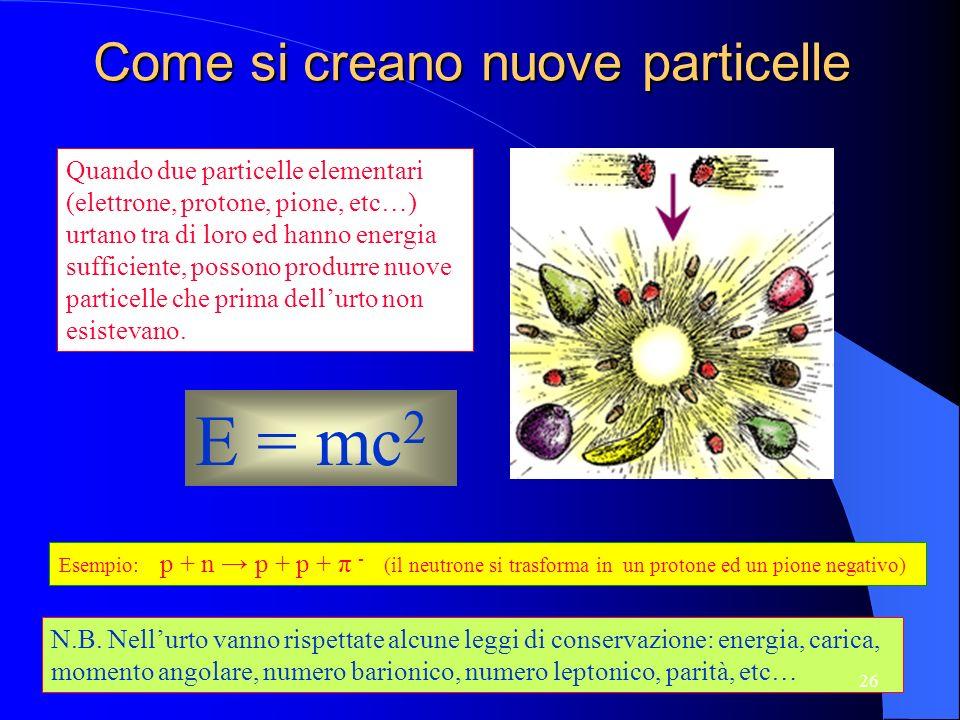 Come si creano nuove particelle
