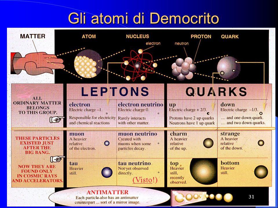 Gli atomi di Democrito (Visto!)