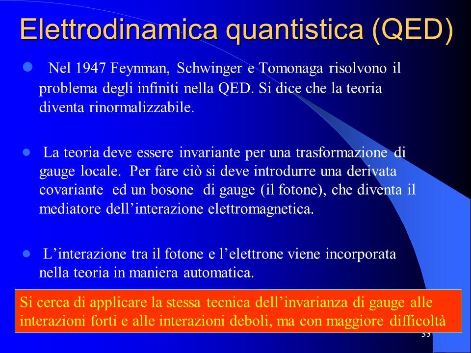 Elettrodinamica quantistica (QED)