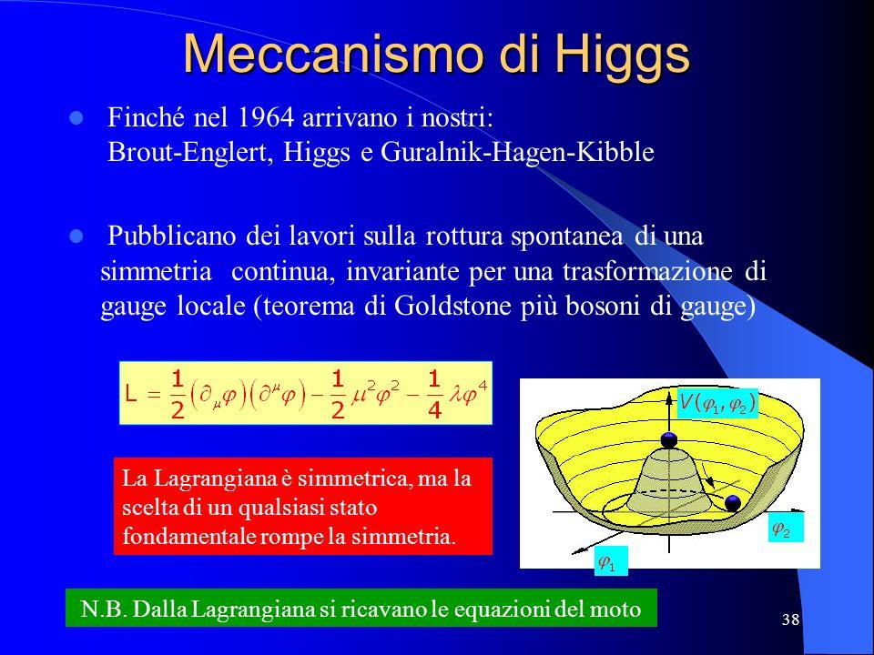 N.B. Dalla Lagrangiana si ricavano le equazioni del moto