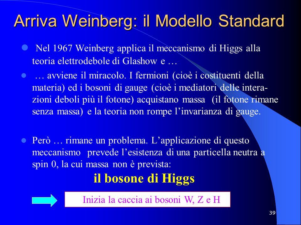 Arriva Weinberg: il Modello Standard