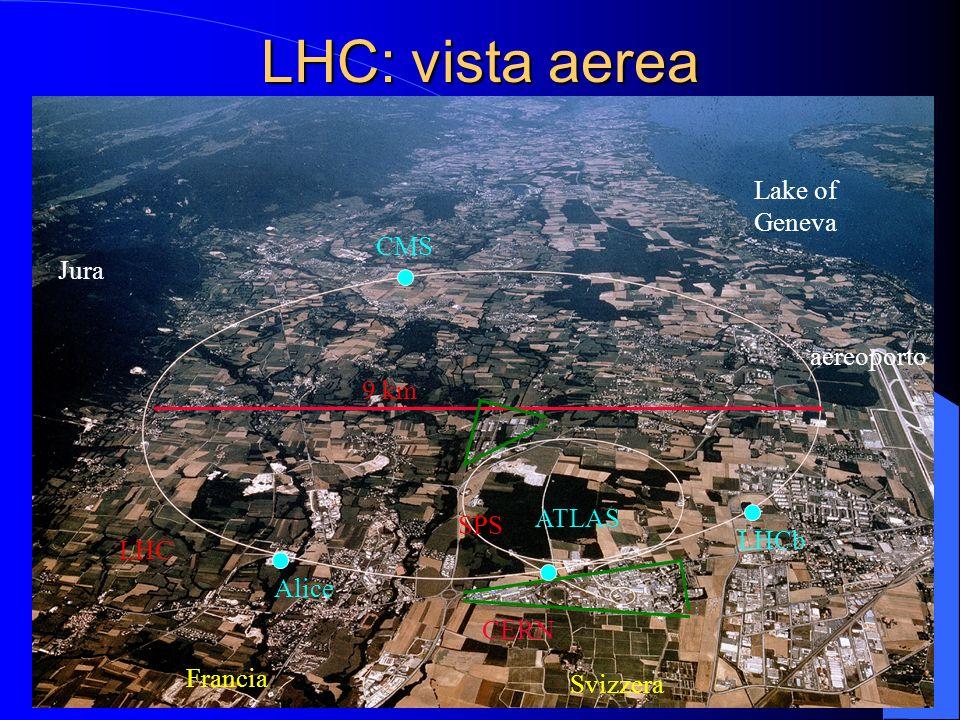 LHC: vista aerea Lake of Geneva CMS Jura aereoporto 9 km ATLAS SPS