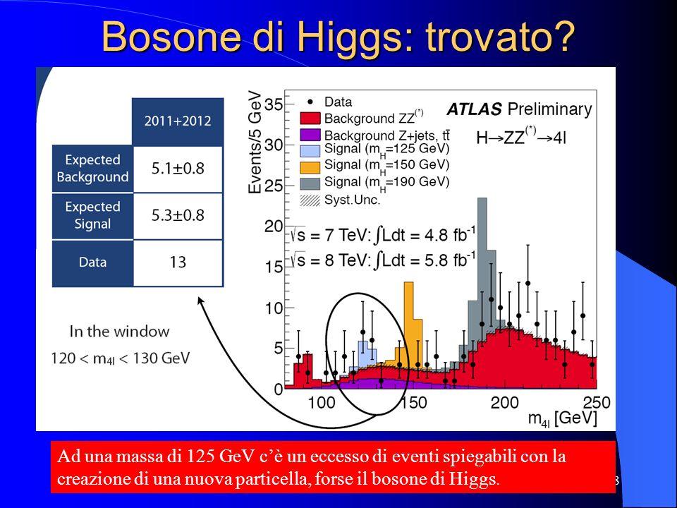 Bosone di Higgs: trovato