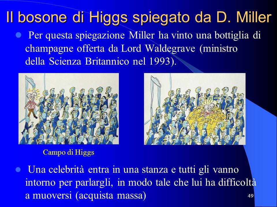 Il bosone di Higgs spiegato da D. Miller