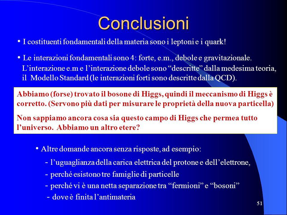 ConclusioniI costituenti fondamentali della materia sono i leptoni e i quark!