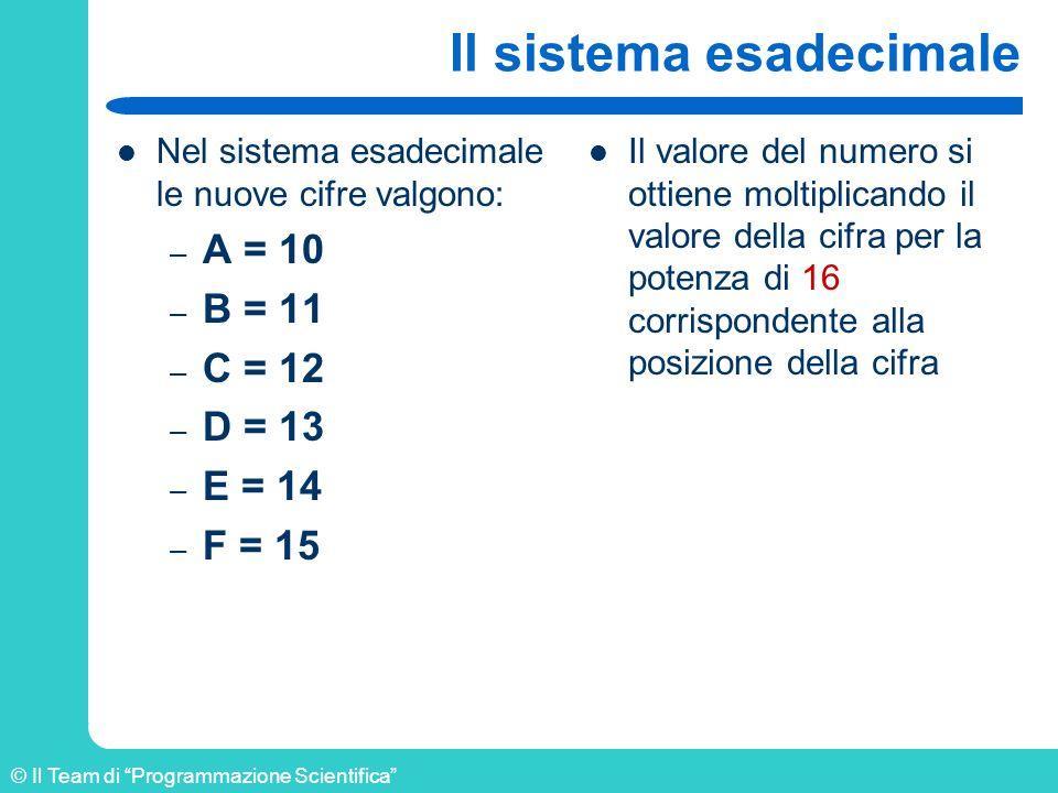 Il sistema esadecimale