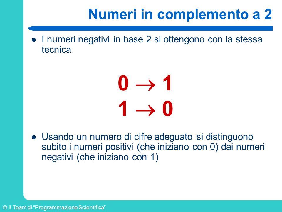 Numeri in complemento a 2