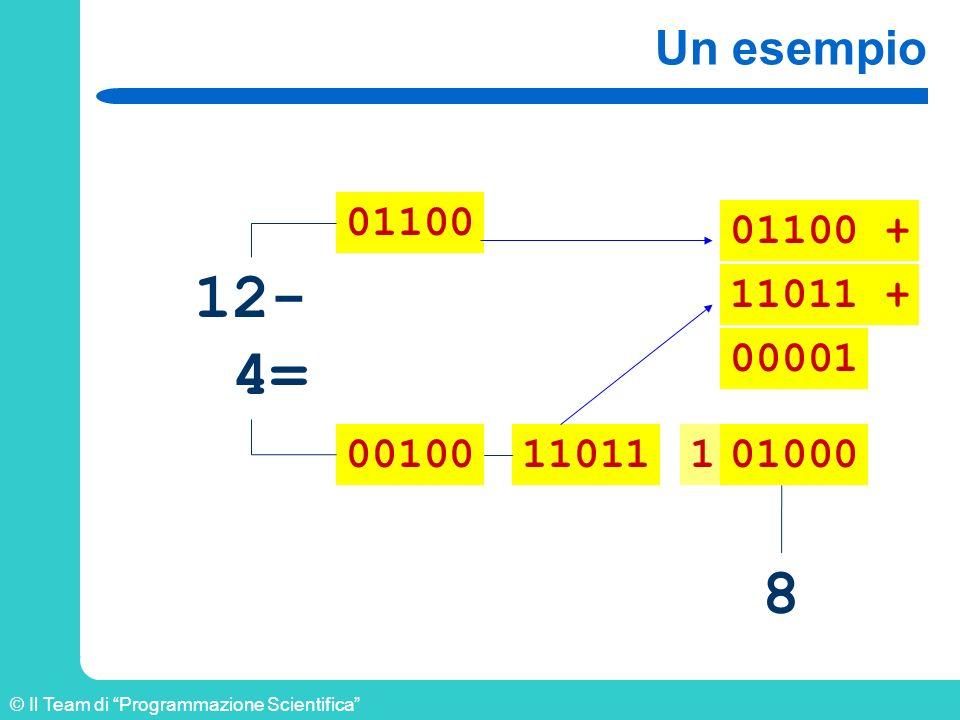 Un esempio 12- 4= 01100 00100 11011 01100 + 11011 + 00001 01000 8 1