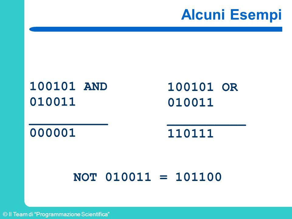 Alcuni Esempi 100101 AND 100101 OR 010011 010011 __________ __________