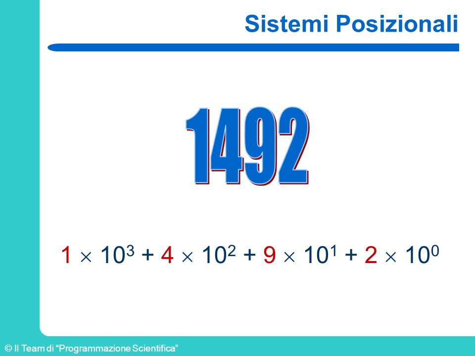 Sistemi Posizionali 1492 1  103 + 4  102 + 9  101 + 2  100