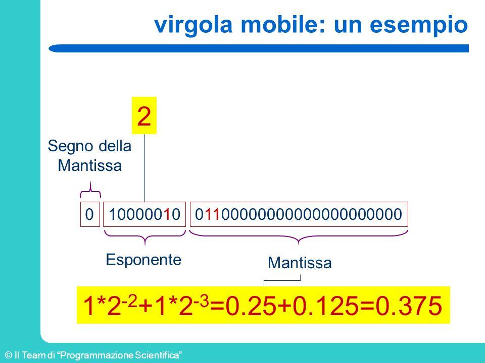 virgola mobile: un esempio
