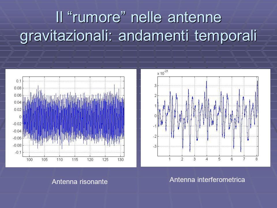 Il rumore nelle antenne gravitazionali: andamenti temporali