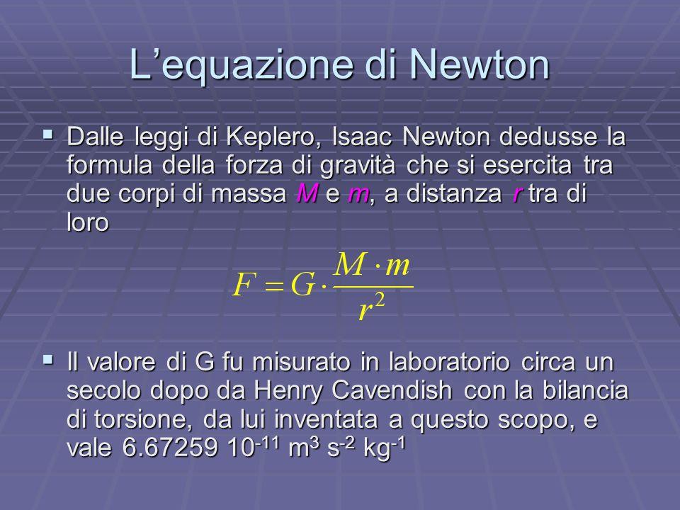 L'equazione di Newton