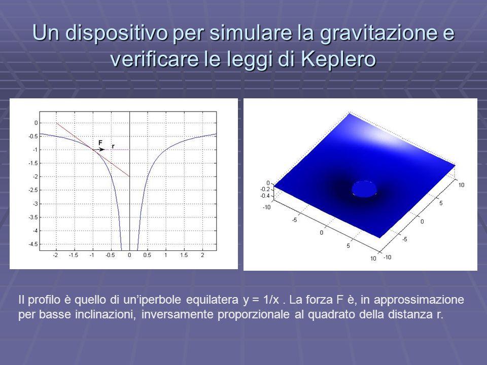 Un dispositivo per simulare la gravitazione e verificare le leggi di Keplero