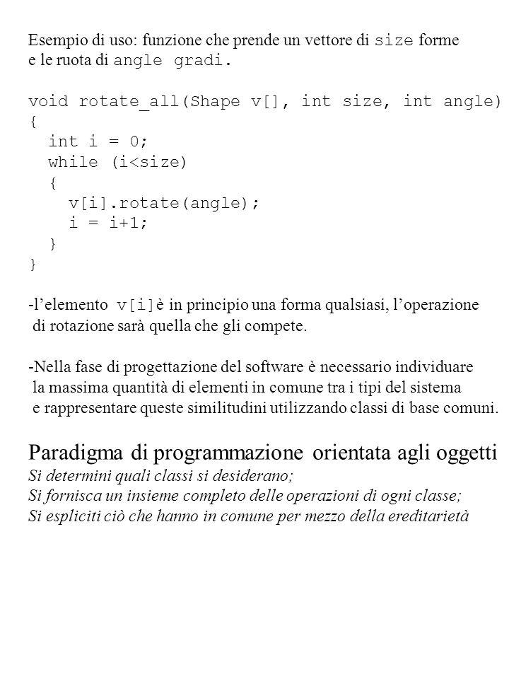 Paradigma di programmazione orientata agli oggetti