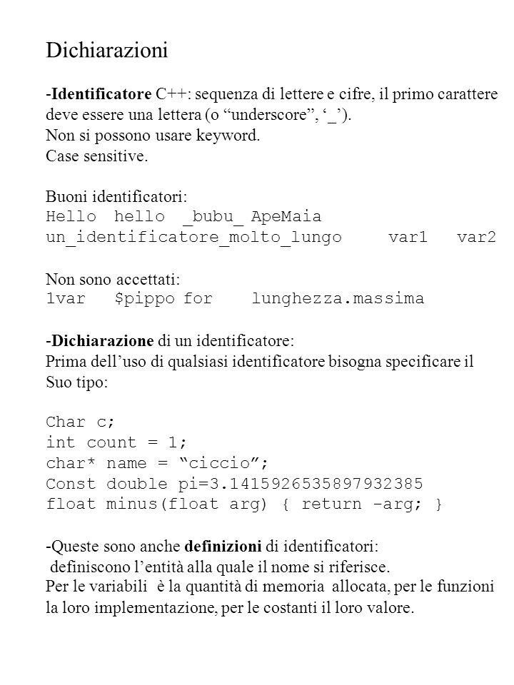 Dichiarazioni -Identificatore C++: sequenza di lettere e cifre, il primo carattere. deve essere una lettera (o underscore , '_').