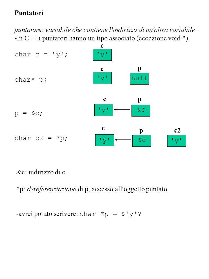 Puntatori puntatore: variabile che contiene l indirizzo di un altra variabile. -In C++ i puntatori hanno un tipo associato (eccezione void *).