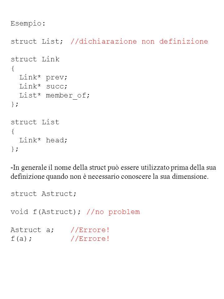 Esempio: struct List; //dichiarazione non definizione. struct Link. { Link* prev; Link* succ; List* member_of;