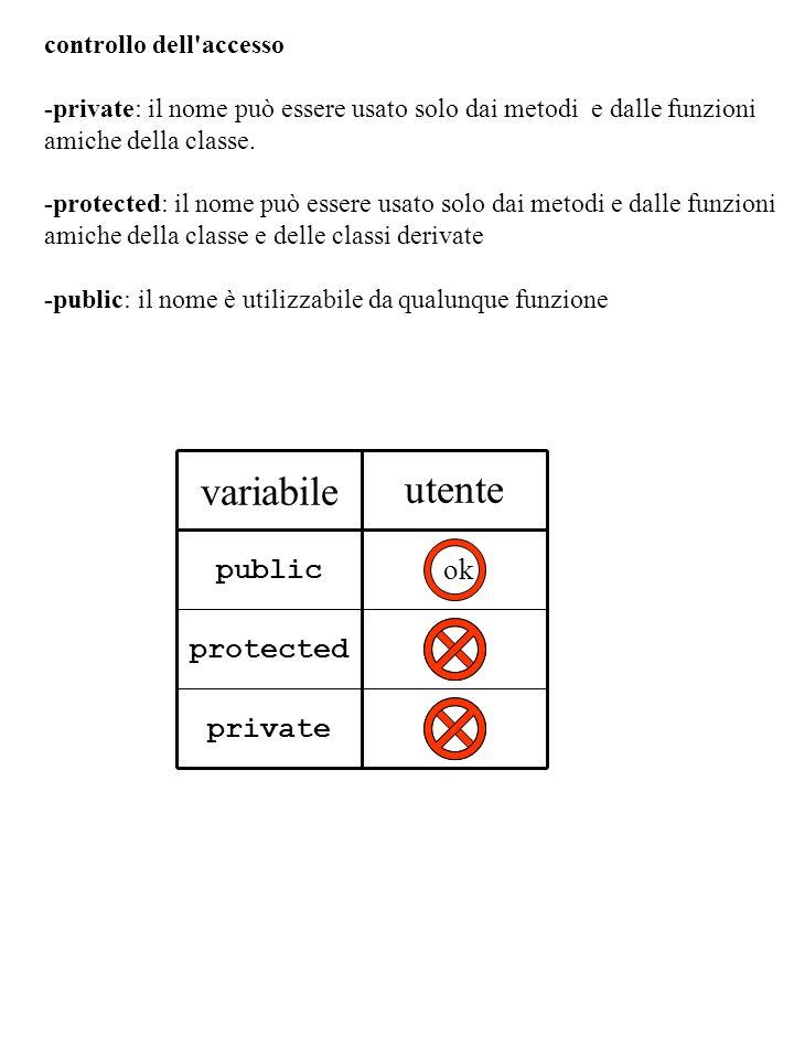 variabile utente public ok protected private controllo dell accesso