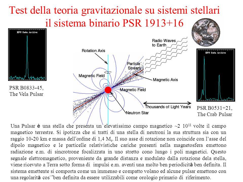 Test della teoria gravitazionale su sistemi stellari il sistema binario PSR 1913+16