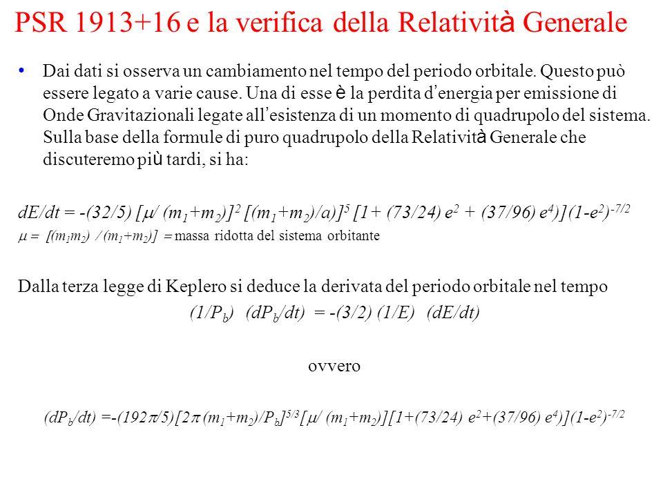 PSR 1913+16 e la verifica della Relatività Generale