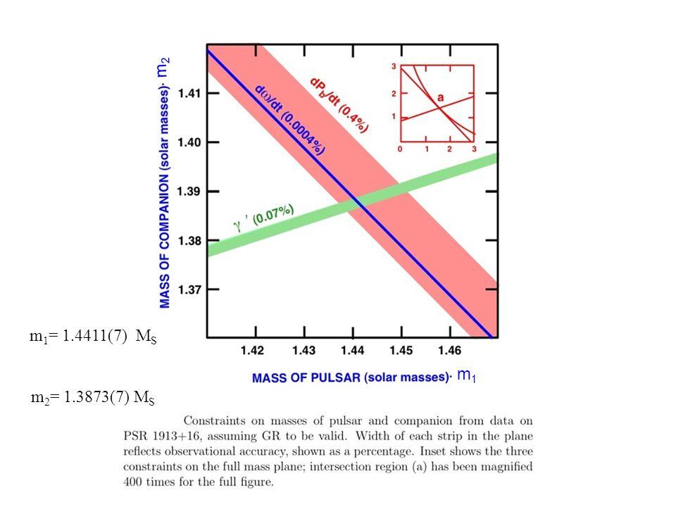 m1 m2 m1= 1.4411(7) MS m2= 1.3873(7) MS
