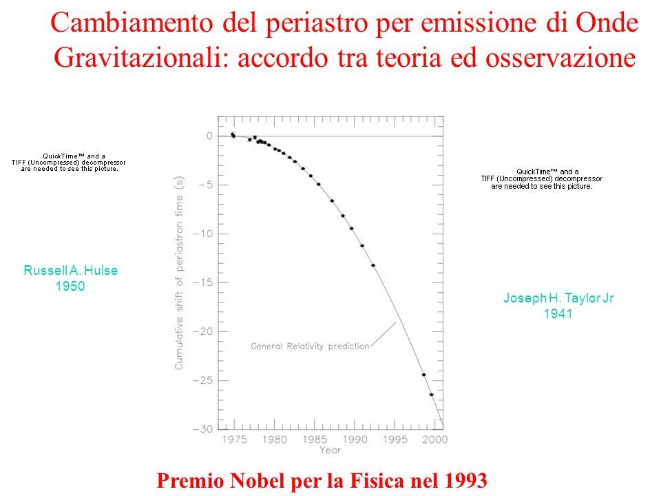 Premio Nobel per la Fisica nel 1993