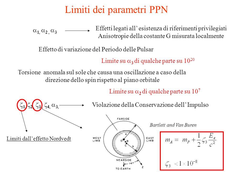 Limiti dei parametri PPN