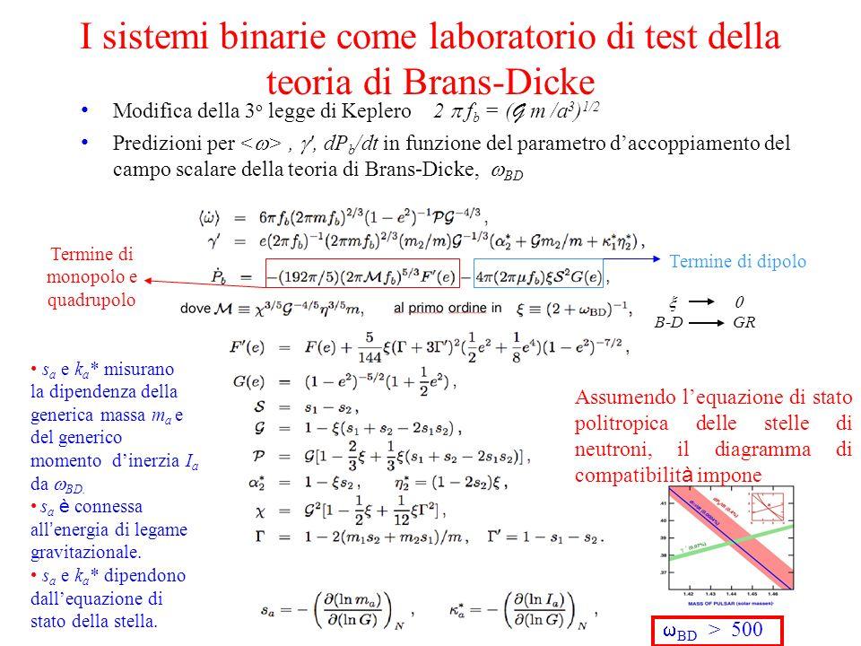 I sistemi binarie come laboratorio di test della teoria di Brans-Dicke