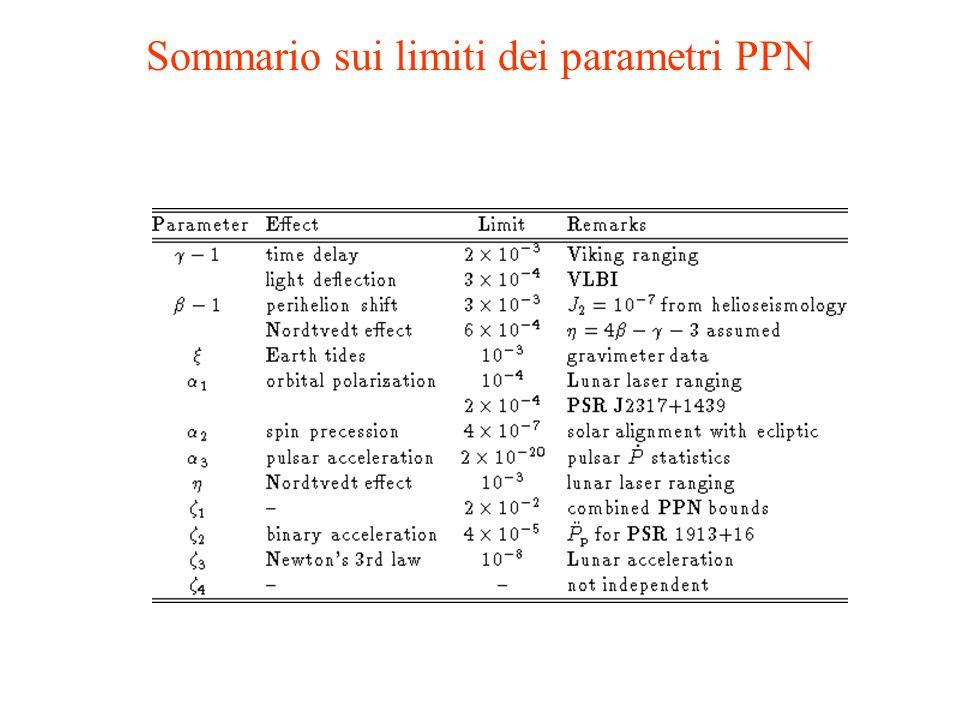Sommario sui limiti dei parametri PPN