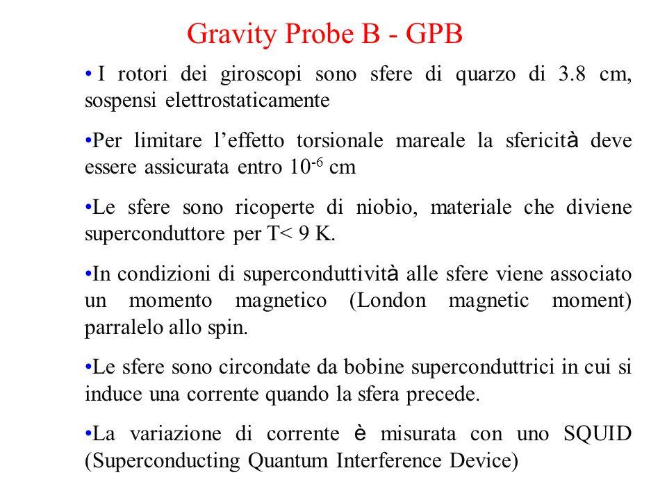 Gravity Probe B - GPB I rotori dei giroscopi sono sfere di quarzo di 3.8 cm, sospensi elettrostaticamente.