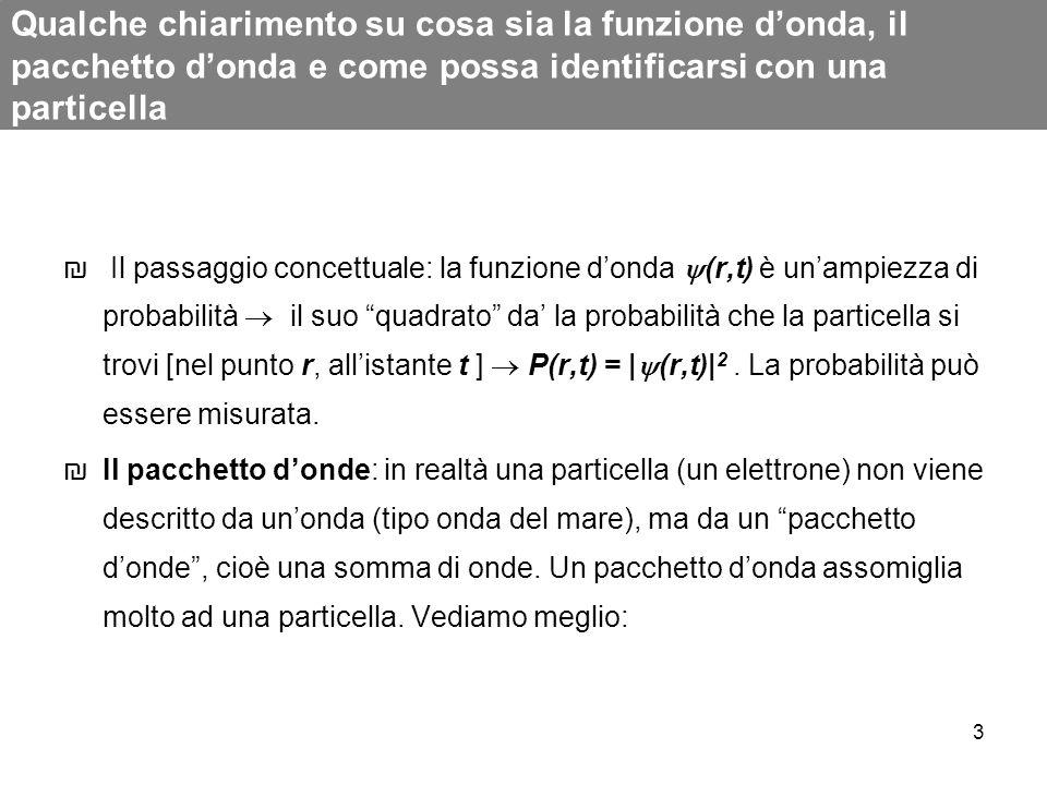 Qualche chiarimento su cosa sia la funzione d'onda, il pacchetto d'onda e come possa identificarsi con una particella