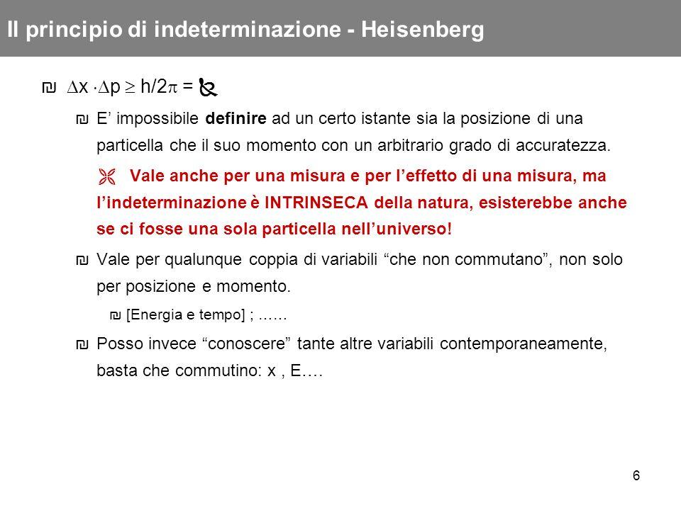 Il principio di indeterminazione - Heisenberg