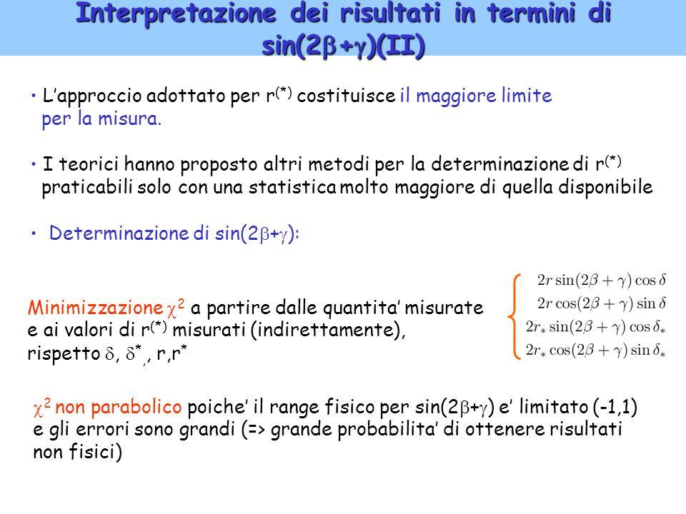 Interpretazione dei risultati in termini di sin(2+)(II)